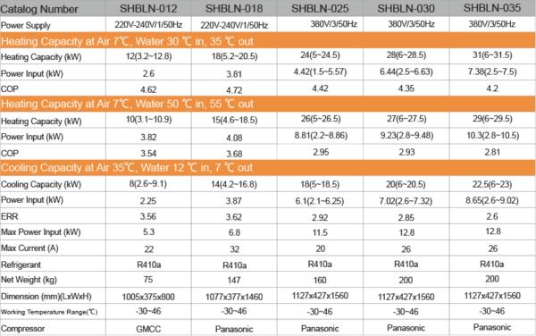 SHBLN size chart