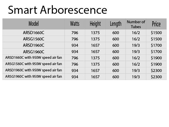 smart Arb
